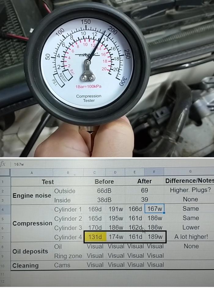 Замер компрессии в цилиндре поле промывки двигателя Ауди
