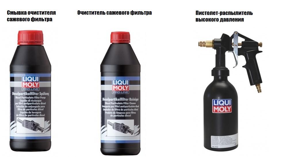 Продукты для очистки дизельного фильтра