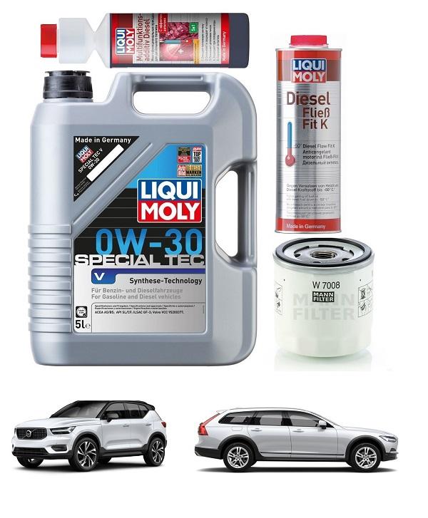 Volvo синтетика для замены масла