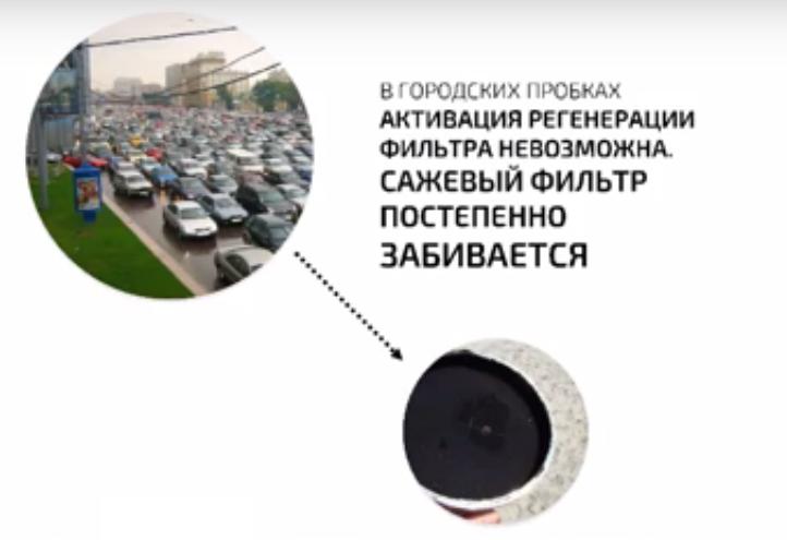 В городских пробках сажевый фильтр забивается