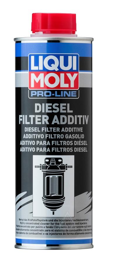 Присадка для фильтров дизелей Liqui Moly