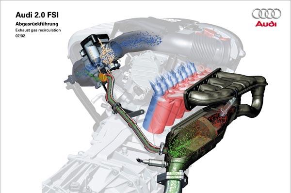 двигатель с непосредсвенным впрыском