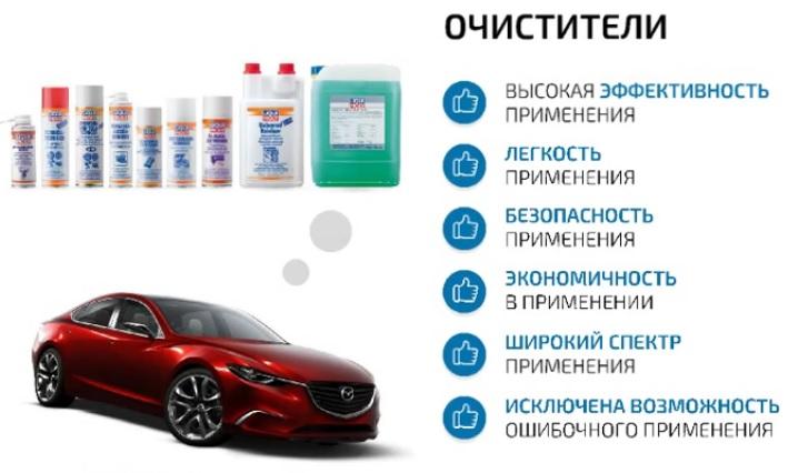 очистители для ремонта автомобиля