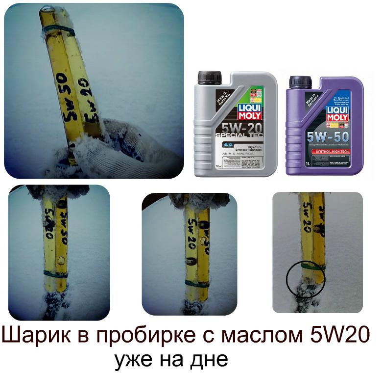 Тест моторного масла на вязкость на холоде
